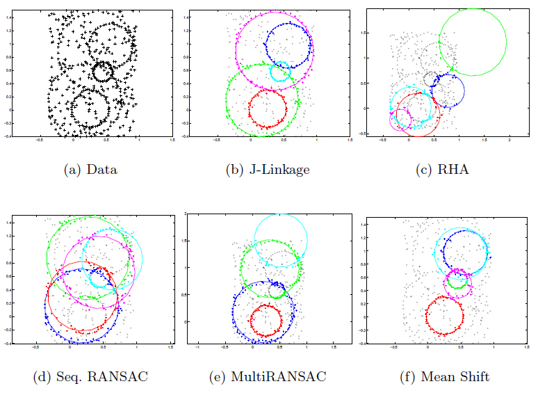 Robust multiple structures estimation and architectural modelling