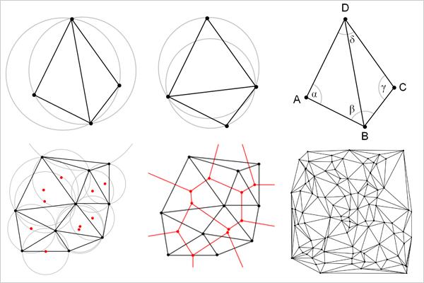 Delaunay diagrams