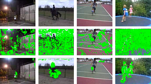 Action! Improved Action Recognition and Localization in Video
