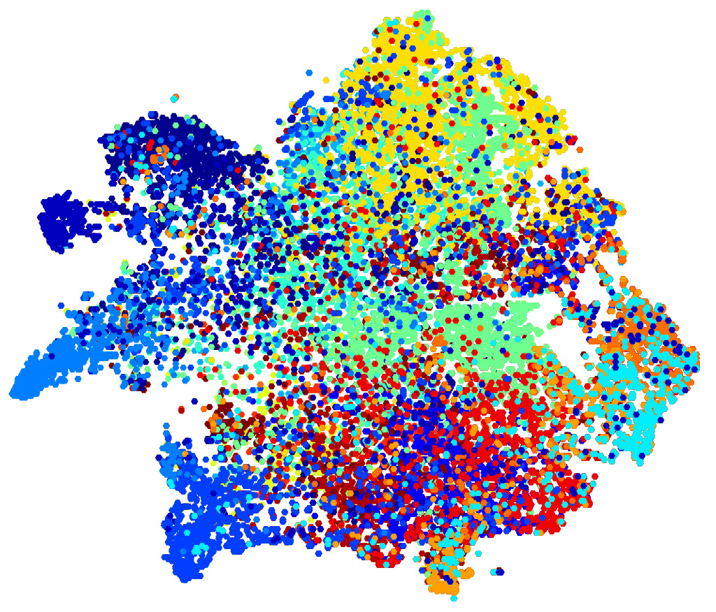 T-SNE plot of learned KCCA features, each color represent a label.